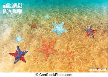 superficie del agua, plano de fondo