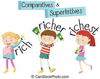 superlatives, gosses, grammaire, comparatives, riche, anglaise, mot
