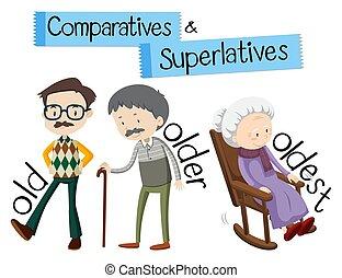 superlatives, vieux, comparatives, grammaire, anglaise, mot