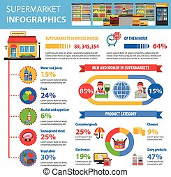 Supermarket Infographics Set