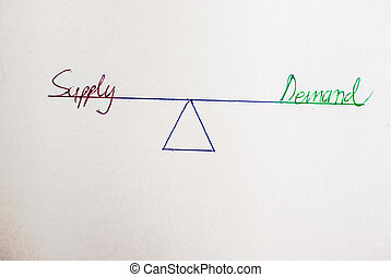 Supply and demand at equilibrium - Supply and demand at the...