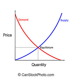 Supply and demand curves diagram showing equilibrium point...