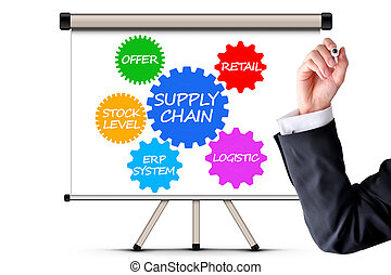 Supply chain concept with spinning gears and businessman...