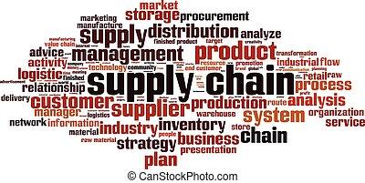 Supply chain-horizon - Supply chain word cloud concept. ...