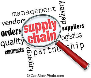 Supply Chain Logistics Magnifying Glass Words - Supply Chain...