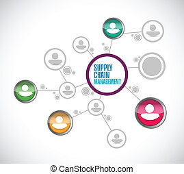 supply chain management network connection illustration...