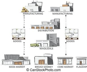 Sketch style Vector of Supply Chain Buildings. Color version.