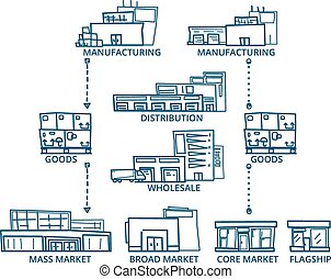 Sketch style Vector of Supply Chain Buildings. Line version.
