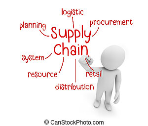supply chain text ,business man writing supply chain concept ,Man Explain the meaning of supply chain, 3d rendering