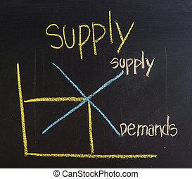 supply written on blackboard background high resolution