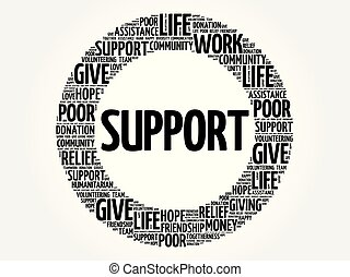 Support word cloud collage