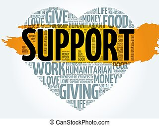 Support word cloud
