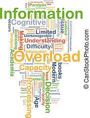 surcharge information, fond, concept