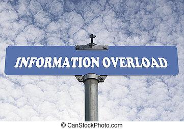 surcharge information, panneaux signalisations