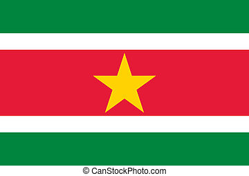 Suriname flag - Vector Suriname national flag