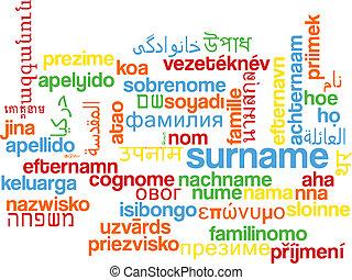 Surname multilanguage wordcloud background concept