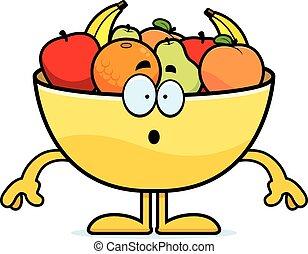 Surprised Cartoon Bowl of Fruit