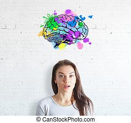woman on white brick background