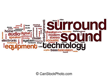 Surround sound word cloud concept
