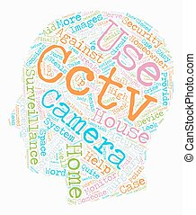 Surveillance for the homeowner text background wordcloud concept
