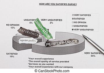 survey and pie graph
