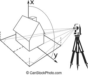 Surveying for home - Geodesy for measuring a house and plot...