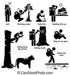 Survival Tips Guides Lost in Jungle - A set of human...