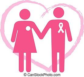 surviver, soutien, cancer sein