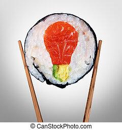 sushi, ide