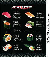 Sushi styles - All common kinds of classic and western sushi