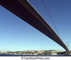 Suspension bridge 4 - Bosphorus Bridge connecting Europe and...