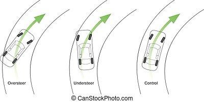 suspensiones, illustration., system., coche, alto, rendimiento