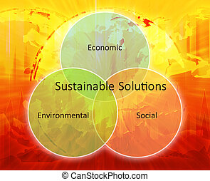 Sustainable solutions strategy business diagram management concept chart illustration