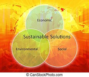 sustentável, soluções, diagrama, negócio