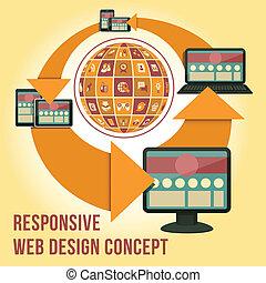 svars-, nät, begrepp, design