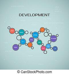 sviluppo, concept., vettore, programmazione, illustrazione
