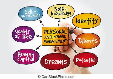 sviluppo, mappa, mente, pennarello, personale