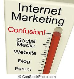 sviluppo, marketing, internet, linea, confusione, seo, ...
