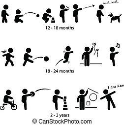 sviluppo, palcoscenici, bambino primi passi
