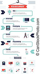 sviluppo, programm, infographic