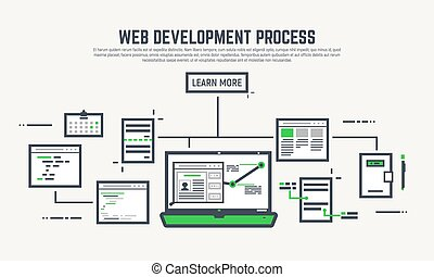 sviluppo, web, processo