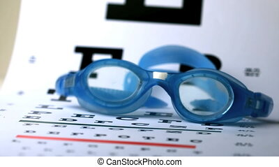 Swimming goggles falling onto eye test in slow motion