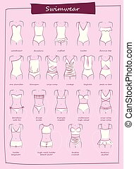 swimwear, タイプ, 女性