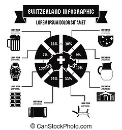 Switzerland infographic concept, simple style