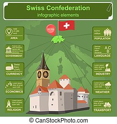 Switzerland infographics, statistical data, sights. Vector...
