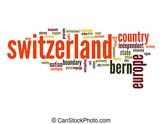 Switzerland word cloud