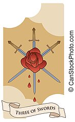 Swords-Minor Arcana-02 - Three of swords. Rose pierced by ...