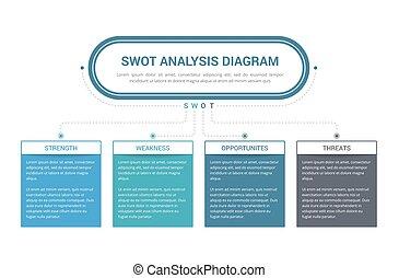 swot, 分析, 図