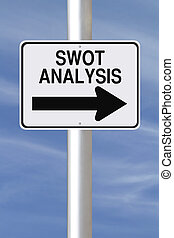 swot, analízis