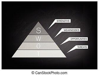 swot, analisi, strategia, amministrazione, diagramma, per, pianificazione aziendali